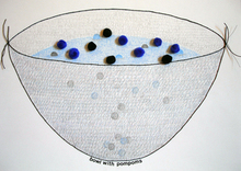 Artist: Gordana Olujic Dosic's, title: bowl with pompoms, 2010, Mixed Media