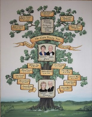 Gerhard Mounet Lipp: 'Custom family tree painting', 2019 Oil Painting, Home. Unique family tree, personalized Parents - Grandparents Family Tree with realistic wedding portrait painting, custom hand painted anniversary wedding family tree on canvas.  Family tree painting is hand painted on canvas or watercolor paper, price is for a16 x 20 inch family tree including two double portraits.  When we start with ...