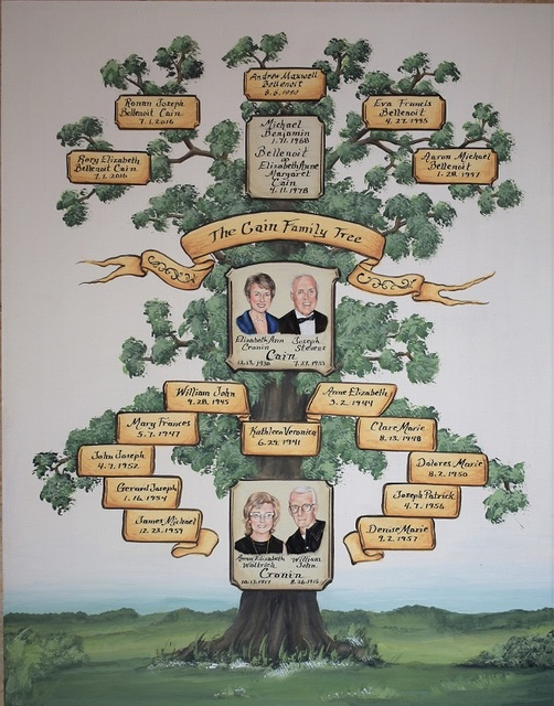 Gerhard Mounet Lipp  'Custom Family Tree Painting', created in 2019, Original Painting Other.