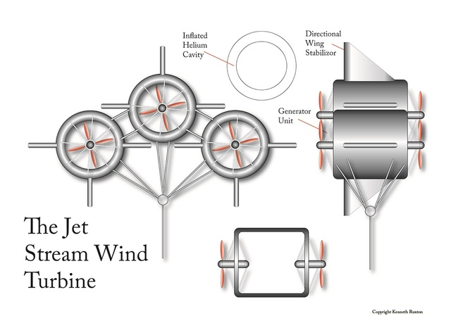 Kenneth Ruxton  'Jet Stream Wind Generator', created in 2017, Original Digital Drawing.